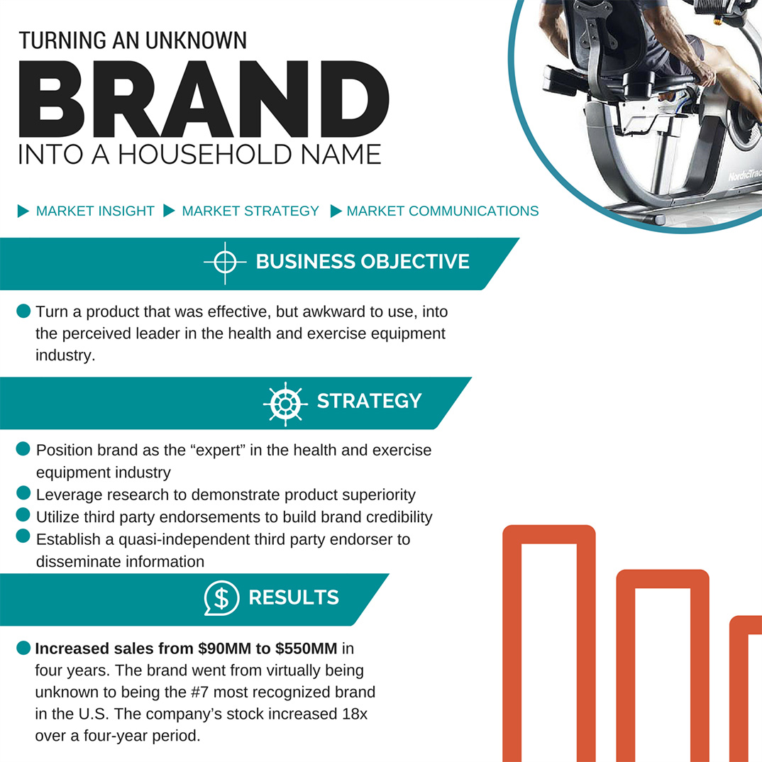brand you case study I'm going to share a quick story (and case study) with you describing how fedex   customer service case study fedex brand humanization.