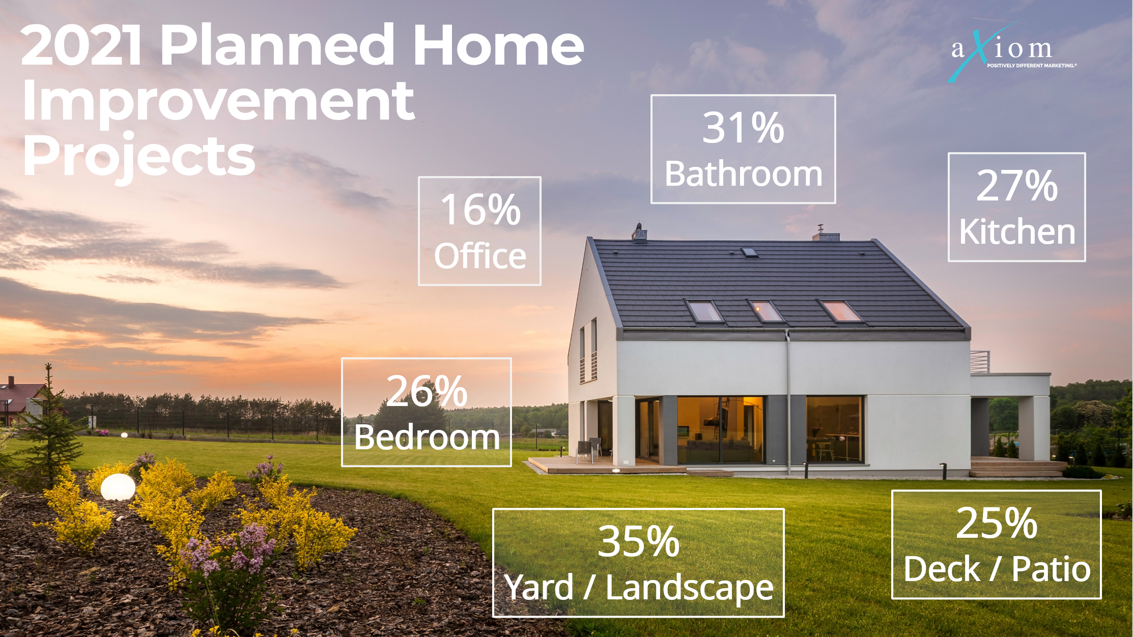 Blog-Axiom 2021 Homefront Insights Survey